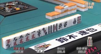 【何切る】最強戦サイバーエージェントカップ – 鈴木達也【アンケート調査結果】