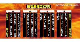 最強戦2016 トーナメント表発表! アマチュア最強戦は16人に!