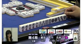 第11期夕刊フジ杯東日本リーグ第3節の森悠香プロの一打!
