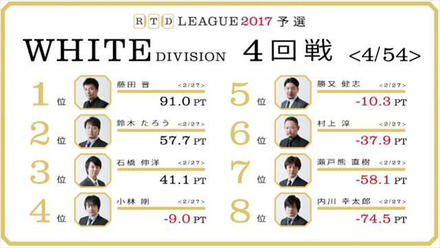 RTDリーグ2017_WHITE_第1節3-4 回戦_16_R