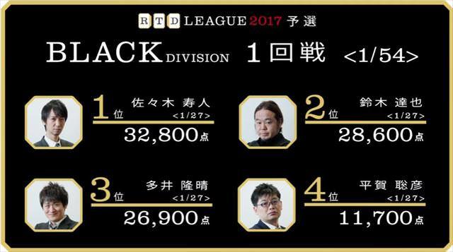 RTDリーグ2017_BLACK_第1節1回戦_13_R