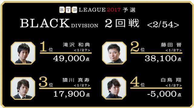 RTDリーグ2017_BLACK_第1節1回戦_17_R
