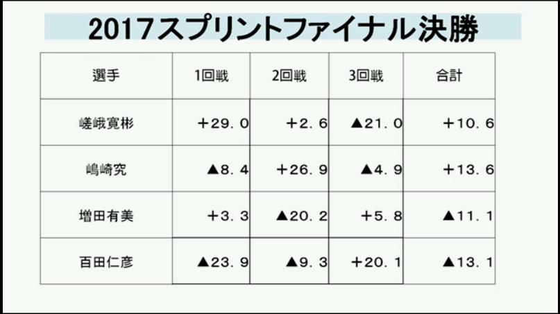 SnapCrab_NoName_2017-2-15_16-19-38_No-00