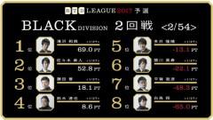 aRTDリーグ2017_BLACK_第1節3-4回戦_1