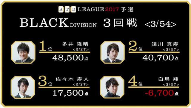 RTDリーグ2017_BLACK_第1節3-4回戦_15_R