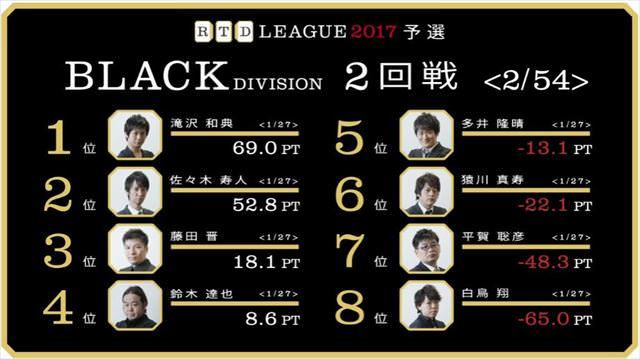 RTDリーグ2017_BLACK_第1節3-4回戦_1_R