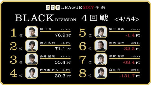 RTDリーグ2017_BLACK_第1節3-4回戦_19_R