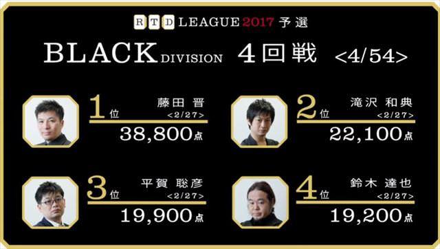 RTDリーグ2017_BLACK_第1節3-4回戦_18_R