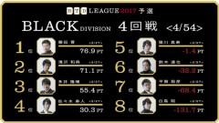 aRTDリーグ2017_BLACK_第1節5-6回戦_1