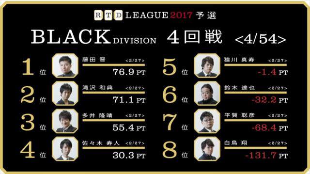 RTDリーグ2017_BLACK_第1節5-6回戦_1_R