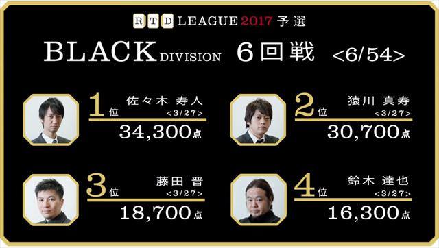 RTDリーグ2017_BLACK_第1節5-6回戦_16_R