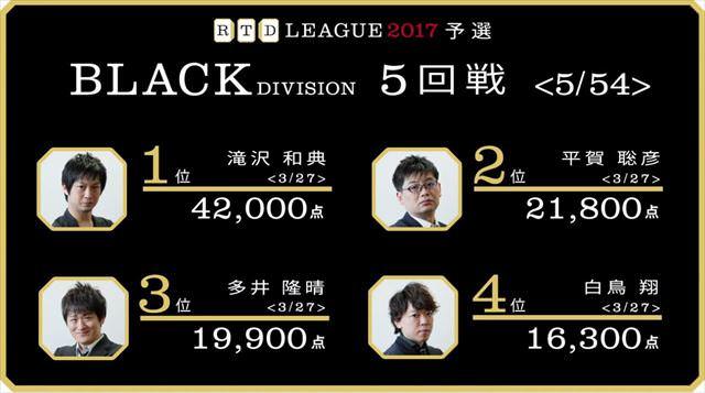RTDリーグ2017_BLACK_第1節5-6回戦_13_R