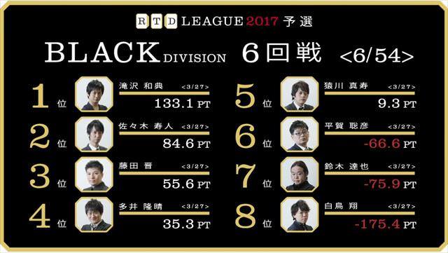 RTDリーグ2017_BLACK_第2節7-8回戦_1_R