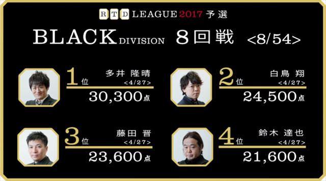 RTDリーグ2017_BLACK_第2節7-8回戦_24_R