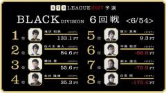 aRTDリーグ2017_BLACK_第2節7-8回戦_1