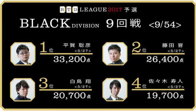 RTDリーグ2017_BLACK_第2節9-10回戦_4_R