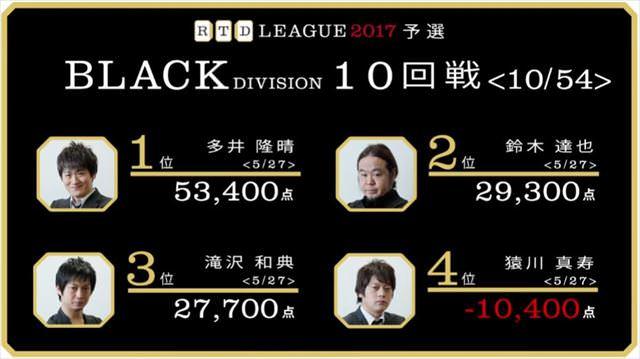 RTDリーグ2017_BLACK_第2節9-10回戦_18_R