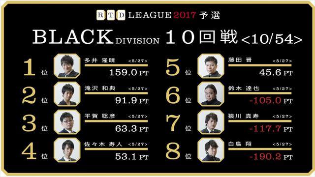 RTDリーグ2017_BLACK_第2節11-12回戦_1_R