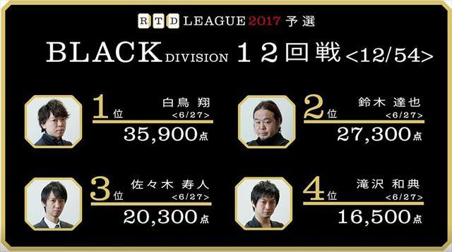 RTDリーグ2017_BLACK_第2節11-12回戦_18_R
