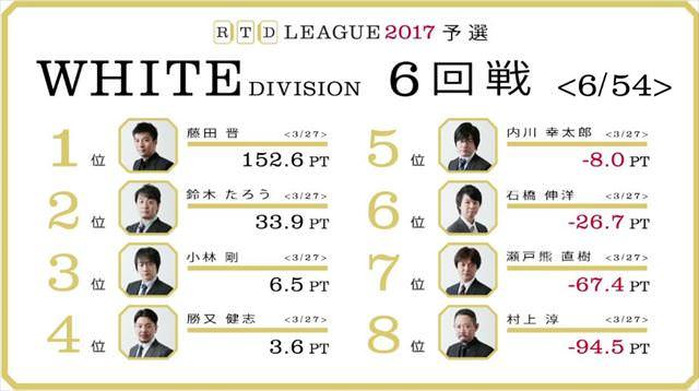 RTDリーグ2017_WHITE_第2節7-8回戦_1_R