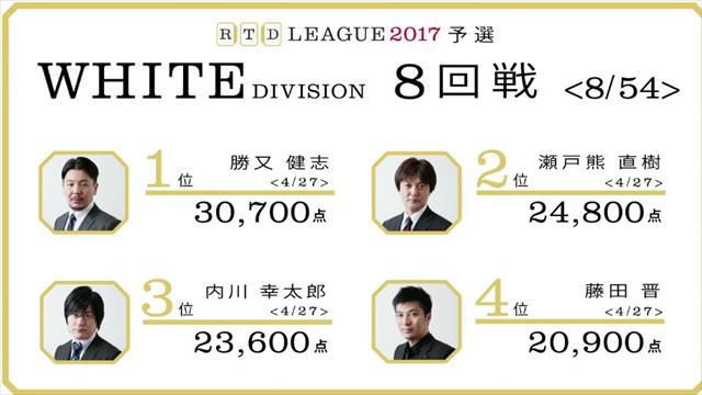 RTDリーグ2017_WHITE_第2節7-8回戦_20_R
