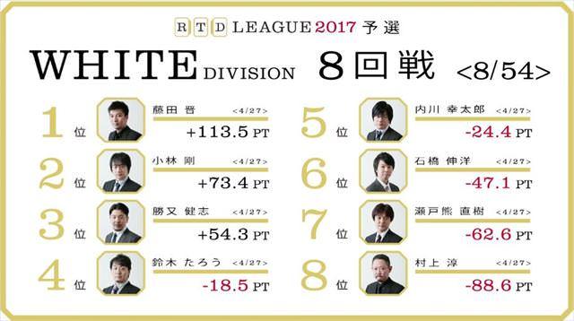 RTDリーグ2017_WHITE_第2節9-10回戦_1_R