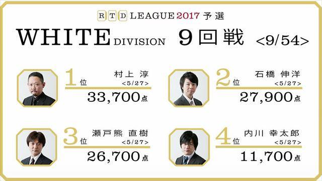 RTDリーグ2017_WHITE_第2節9-10回戦_14_R