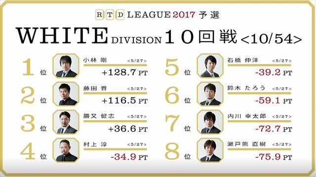 RTDリーグ2017_WHITE_第2節11-12回戦_1_R