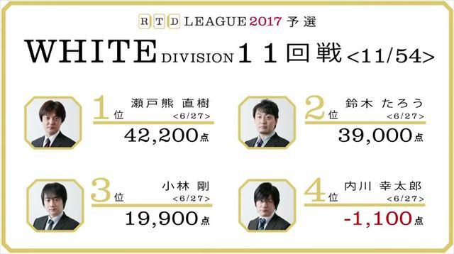 RTDリーグ2017_WHITE_第2節11-12回戦_18_R