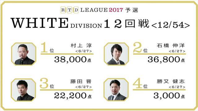 RTDリーグ2017_WHITE_第2節11-12回戦_20_R