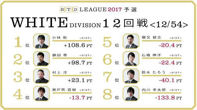 RTDリーグ2017_WHITE_第3節13-14回戦_1_R