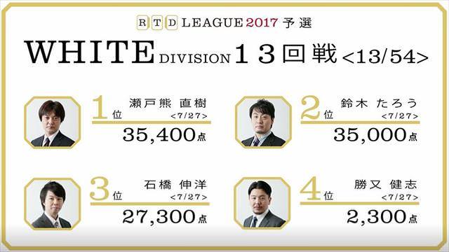 RTDリーグ2017_WHITE_第3節13-14回戦_3_R