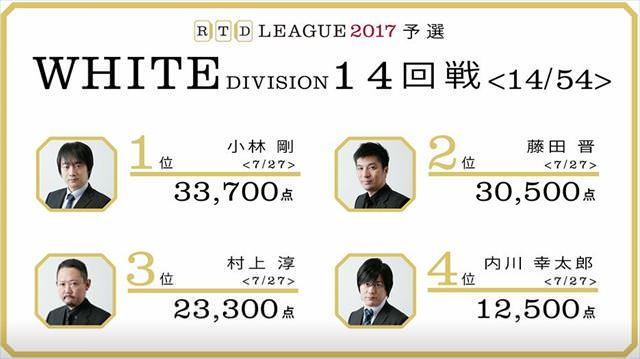 RTDリーグ2017_WHITE_第3節13-14回戦_16_R