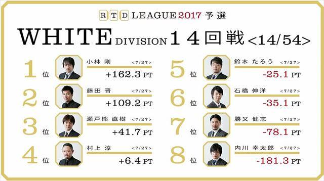 RTDリーグ2017_WHITE_第3節15-16回戦_1_R