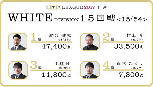 RTDリーグ2017_WHITE_第3節15-16回戦_12_R