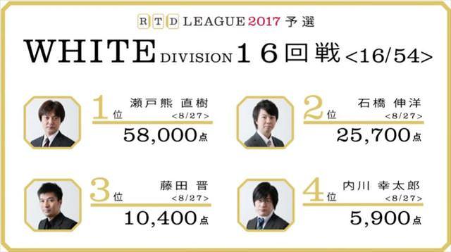RTDリーグ2017_WHITE_第3節15-16回戦_15_R