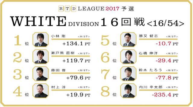 RTDリーグ2017_WHITE_第3節15-16回戦_16_R