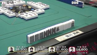 RTDリーグBLACKDIVISION13回戦での猿川真寿プロのオーラス待ち判断!