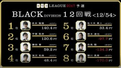 aRTDリーグ2017_BLACK_第3節13-14回戦_1