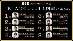 aRTDリーグ2017_BLACK_第3節15-16回戦_1