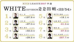 aRTDリーグ2017_WHITE_第4節23-24回戦_1