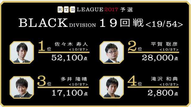 RTDリーグ2017_BLACK_第4節19-20回戦_7_R