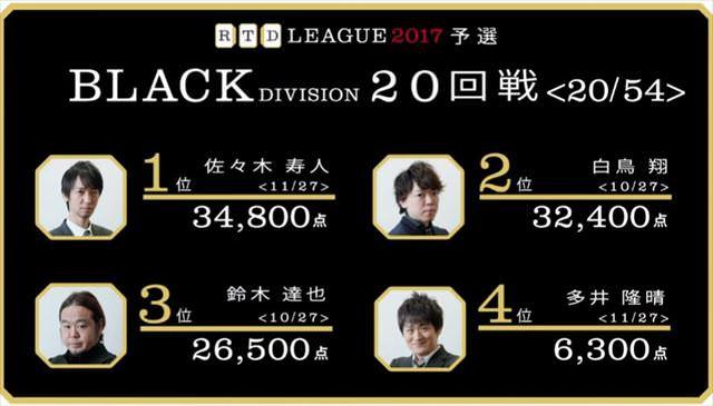 RTDリーグ2017_BLACK_第4節19-20回戦_15_R