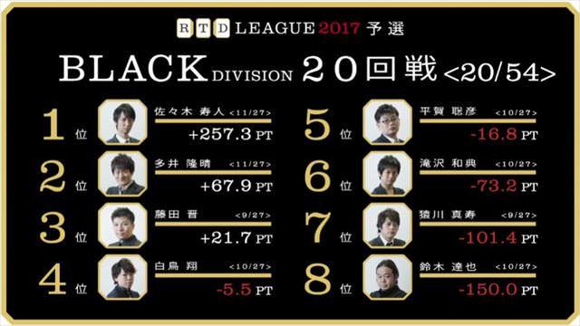 RTDリーグ2017_BLACK_第4節19-20回戦_16_R