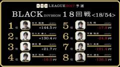 aRTDリーグ2017_BLACK_第4節19-20回戦_1
