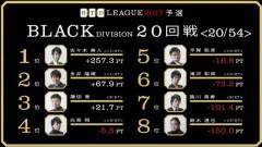 aRTDリーグ2017_BLACK_第4節21-22回戦_1
