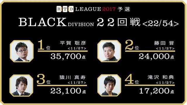 RTDリーグ2017_BLACK_第4節21-22回戦_15_R