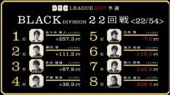 aRTDリーグ2017_BLACK_第4節23-24回戦_1