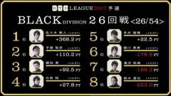 aRTDリーグ2017_BLACK_第5節27-28回戦_1