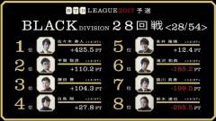 aRTDリーグ2017_BLACK_第5節29-30回戦_1